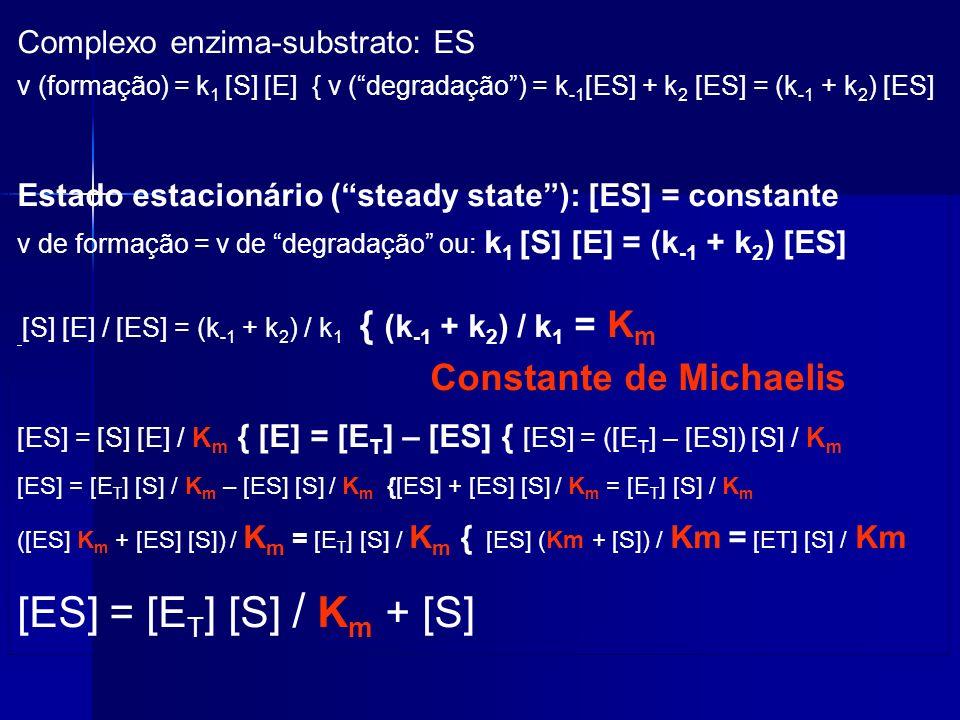 [ES] = [ET] [S] / Km + [S] Constante de Michaelis